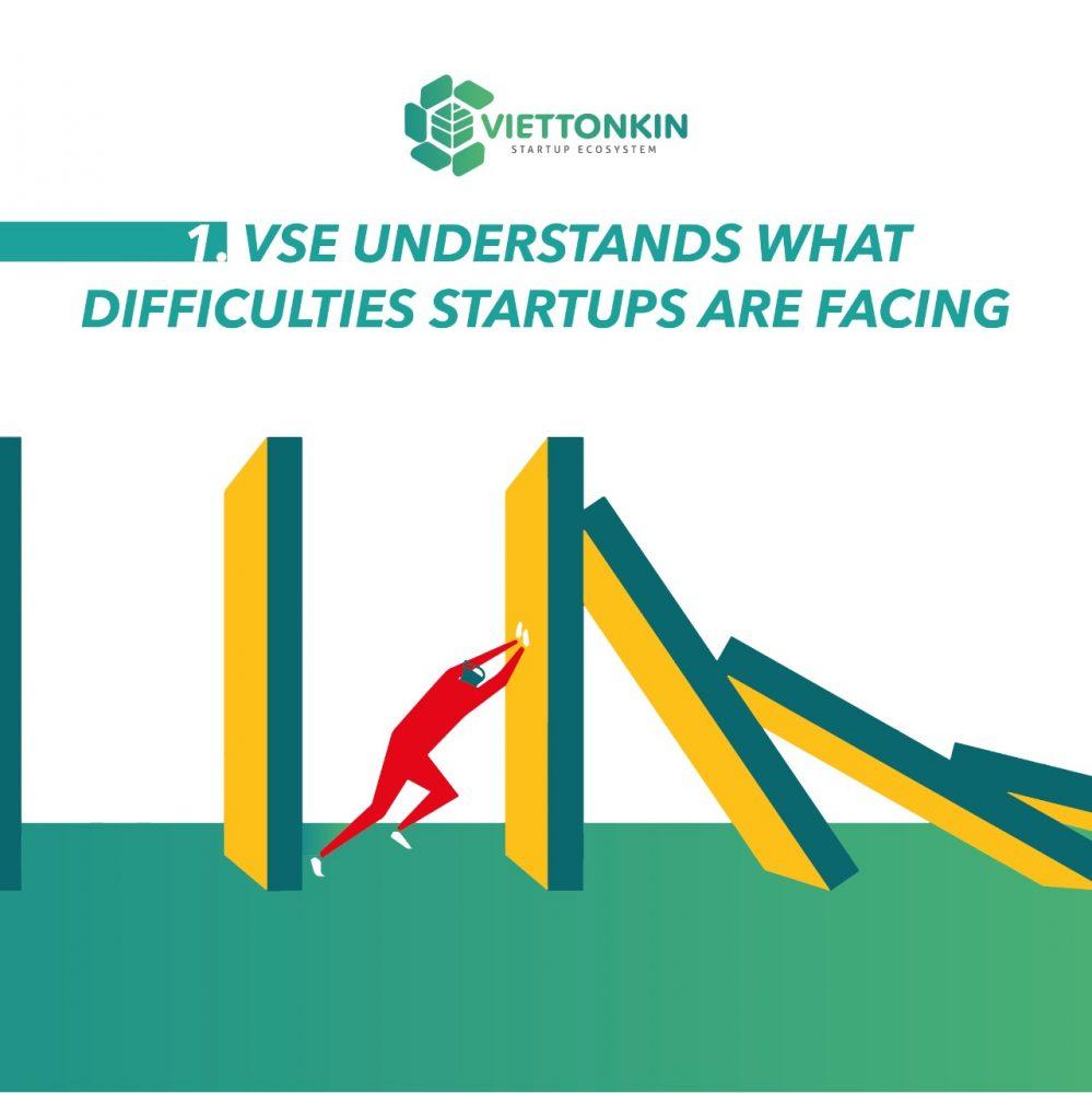 Vietnam Startups