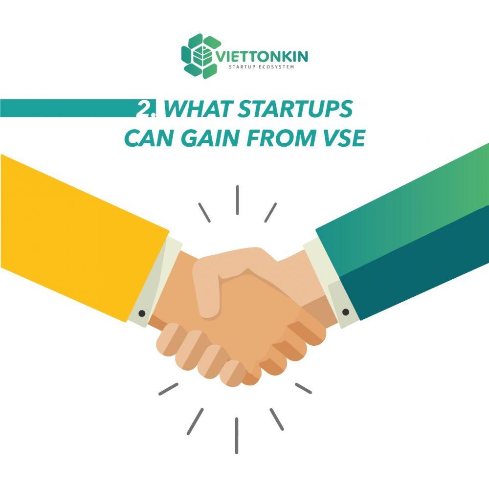 Vietnam Startup Ecosystem