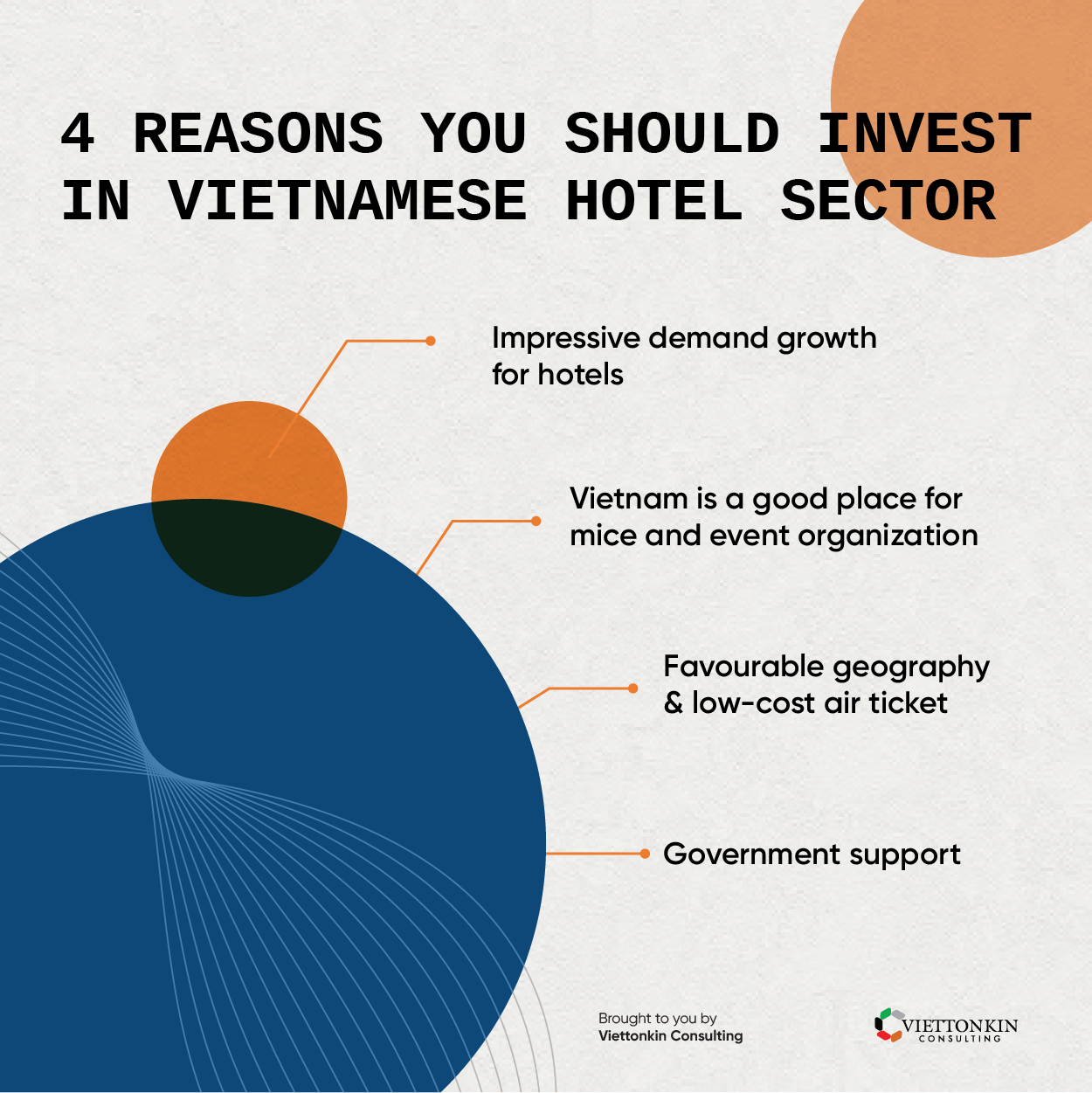 4 reasons you should invest in vietnamese hotel sector