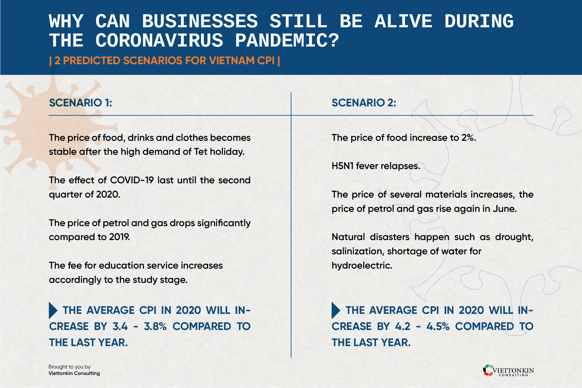 How can business sustain during Coronavirus crisis?