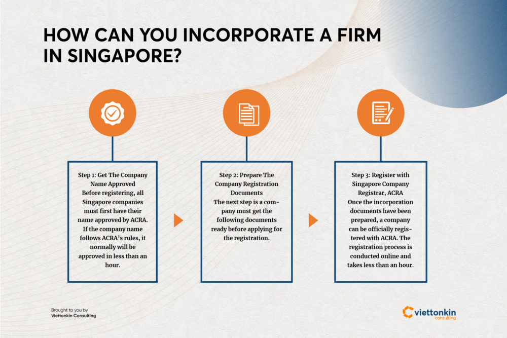 How can you incorporate a company in Singapore?
