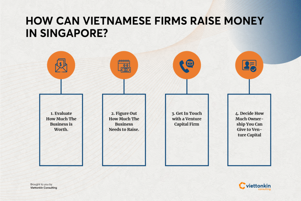 How to get funding in Singapore?