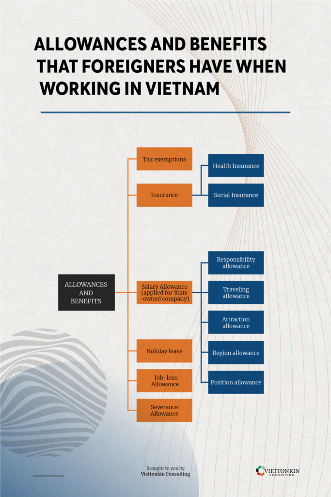 Work permit, allowances and benefit that foreigners have when working in Vietnam