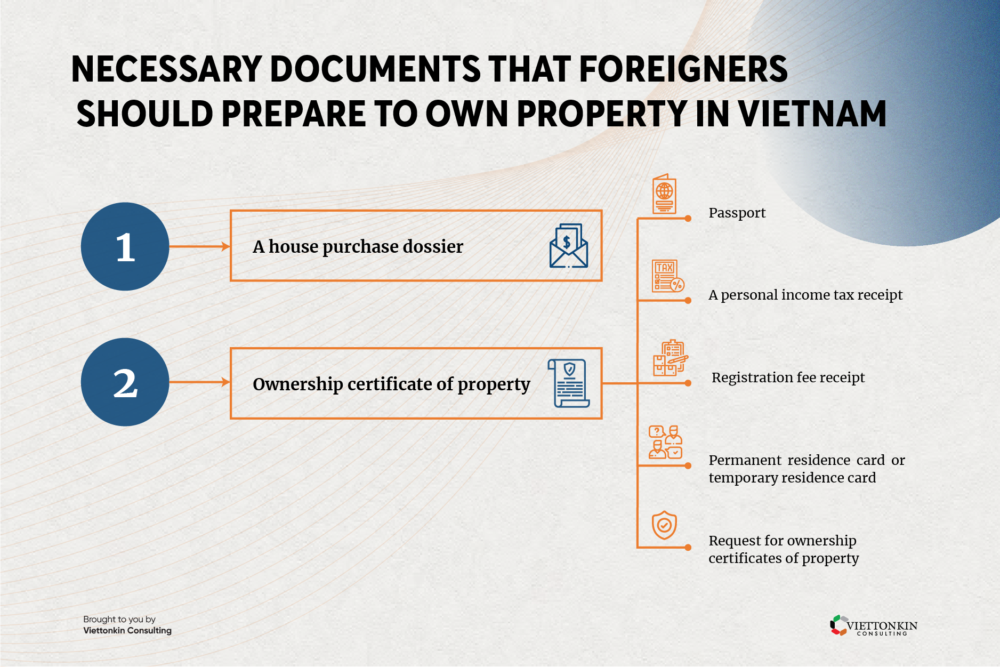 Documents for foreigner to buy a property in Vietnam