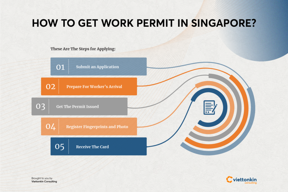 How to get work permit in Singapore