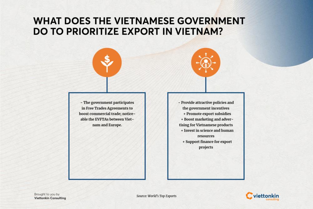 Vietnamese government act to prioritze export in Vietnam