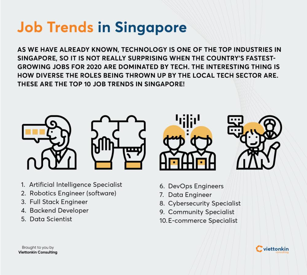 Job trends in Singapore