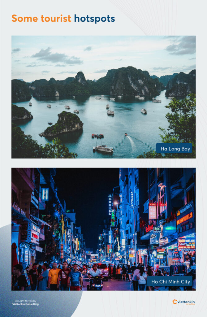 Tourist hotspots in Vietnam