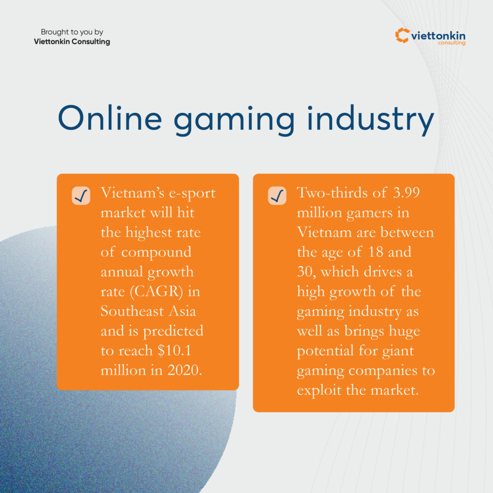 The business opportunities in Vietnam for foreigners  in Online gaming industry